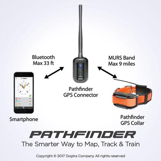 Jak funguje GPS lokátor Dogtra Pathfinder